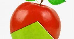 寻找绿色的红苹果